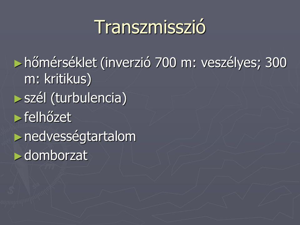 Transzmisszió ► hőmérséklet (inverzió 700 m: veszélyes; 300 m: kritikus) ► szél (turbulencia) ► felhőzet ► nedvességtartalom ► domborzat