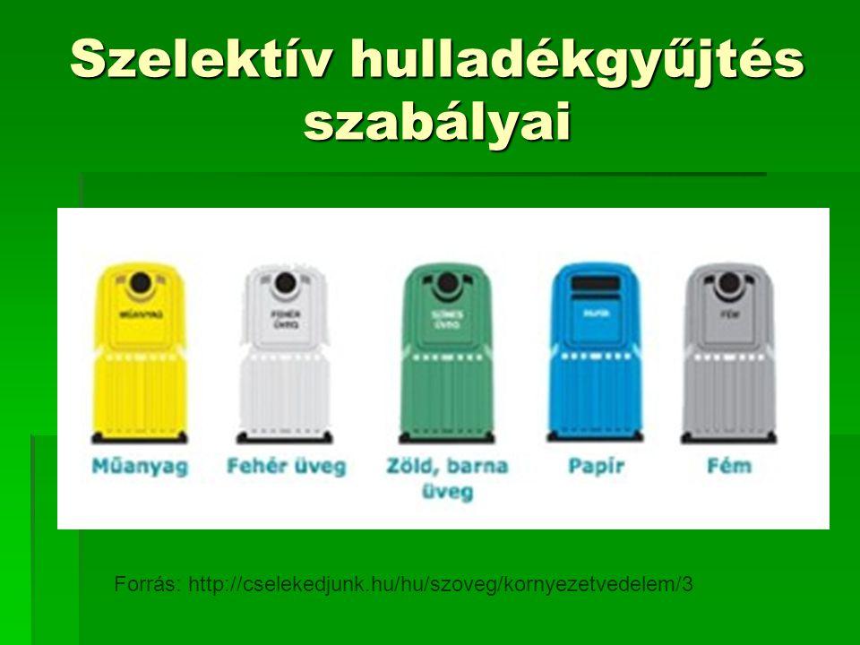 Ismeretek felmérése  Sorolja fel a hulladékgazdálkodás szakaszait.