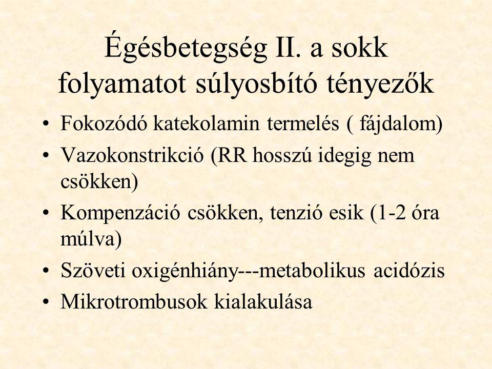 Égésbetegség II. a sokk folyamatot súlyosbító tényezők •Fokozódó katekolamin termelés ( fájdalom) •Vazokonstrikció (RR hosszú idegig nem csökken) •Kom