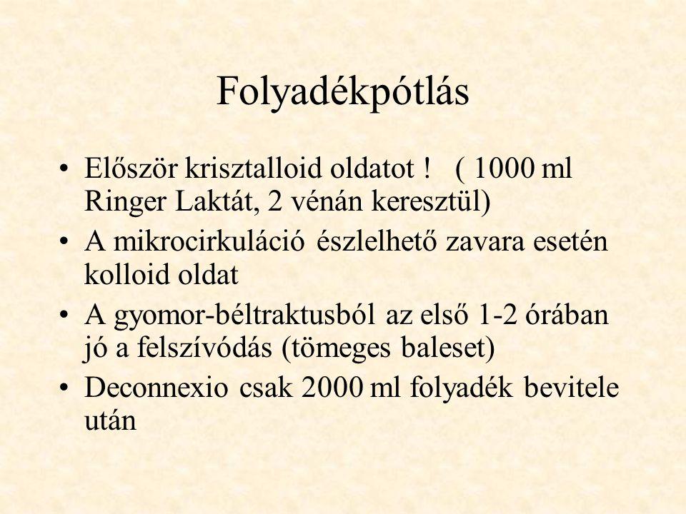 Folyadékpótlás •Először krisztalloid oldatot ! ( 1000 ml Ringer Laktát, 2 vénán keresztül) •A mikrocirkuláció észlelhető zavara esetén kolloid oldat •