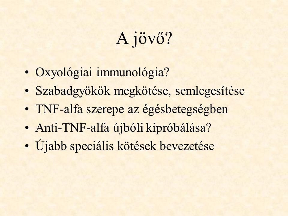 A jövő? •Oxyológiai immunológia? •Szabadgyökök megkötése, semlegesítése •TNF-alfa szerepe az égésbetegségben •Anti-TNF-alfa újbóli kipróbálása? •Újabb