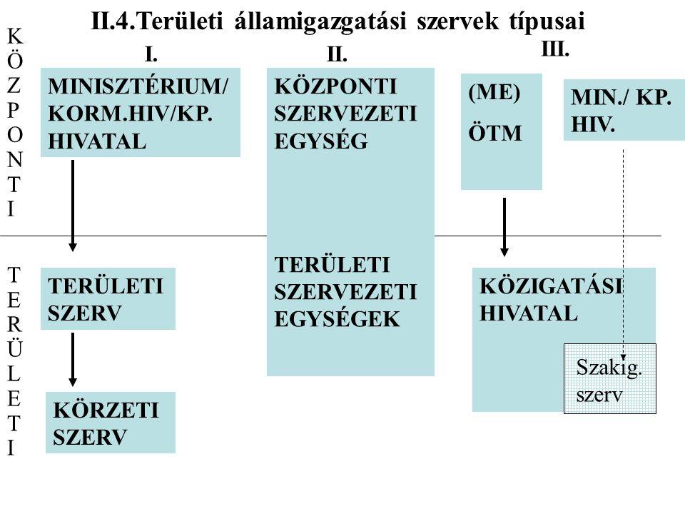 II.5.Dekoncentráció értékelése Előnyei Hátrányai • a központi akaratot érvényesíti • hatékony igazgatás; pontosan meghatározott feladatok • utasítható szervek • állami költségvetésből finanszírozható • ágazatilag túlzottan tagolttá teszi az igazgatási rendszert • drága • nincs horizontális koordináció