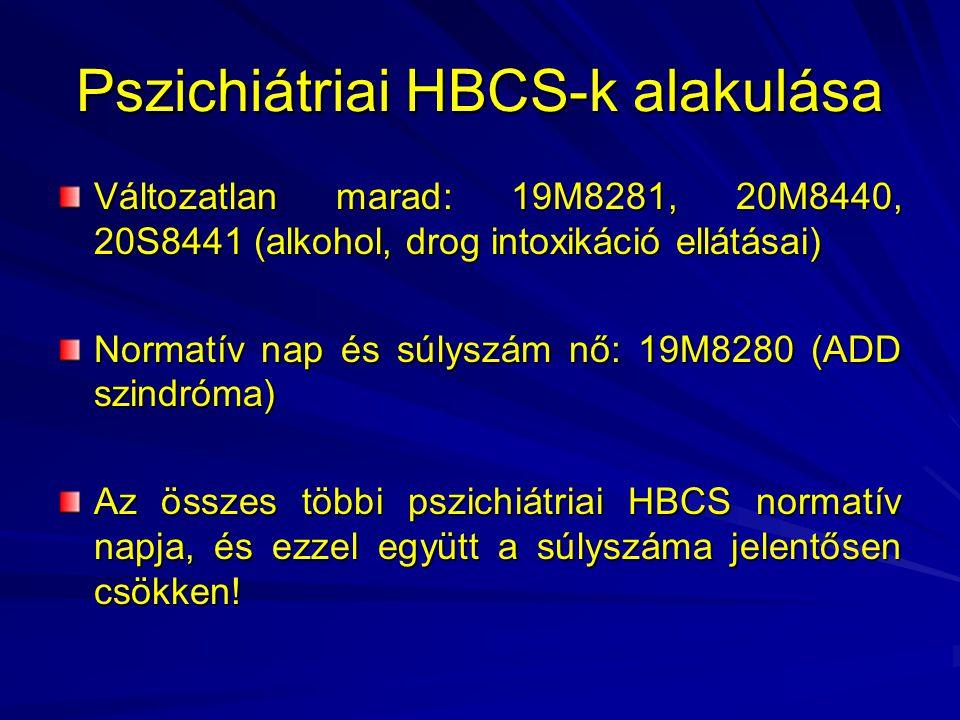 Pszichiátriai HBCS-k alakulása Változatlan marad: 19M8281, 20M8440, 20S8441 (alkohol, drog intoxikáció ellátásai) Normatív nap és súlyszám nő: 19M8280 (ADD szindróma) Az összes többi pszichiátriai HBCS normatív napja, és ezzel együtt a súlyszáma jelentősen csökken!
