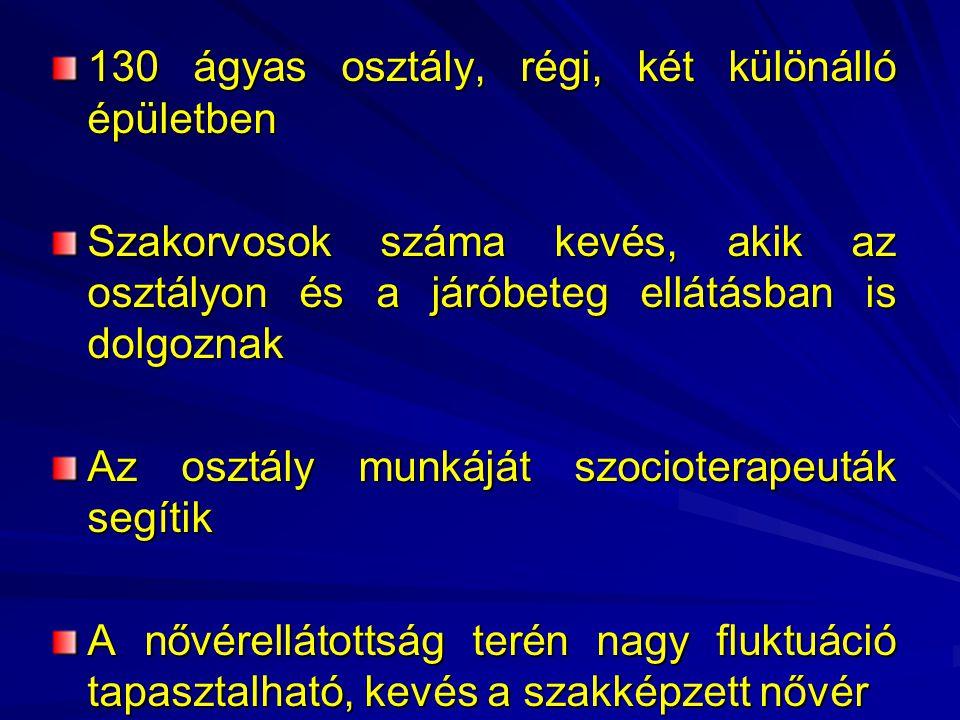 MISEK Semmelweis Kórház-Rendelőintézet és Oktatókórház Nonprofit Kft.