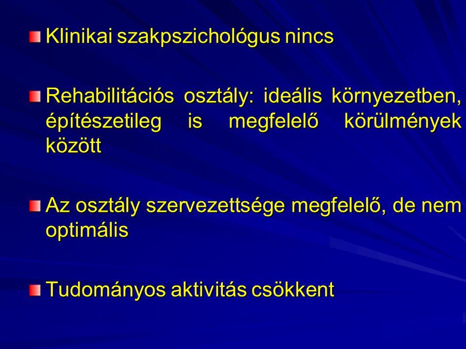 Szakorvosi ellátottság a minimumfeltételek alatt 2,5 pszichológus, ebből 1 félállású szakpszichológus Nővérek és betegfoglalkoztatók száma elegendő Férfiosztályon 8 ágyas kórtermek