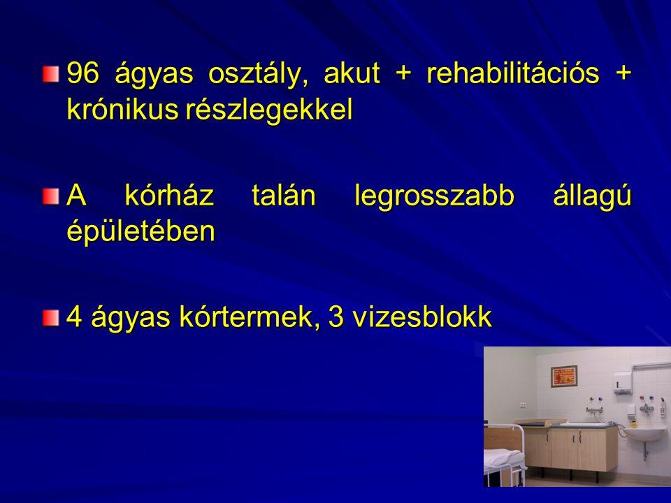 KaposvárMiskolcKalocsaKecskemét Kaposi Mór Oktató Kórház Pszichiátriai Osztály Miskolci Semmelweis Kórház- Rendelőintézet és Oktatókórház Nonprofit Kft.