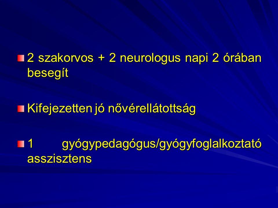 2 szakorvos + 2 neurologus napi 2 órában besegít Kifejezetten jó nővérellátottság 1 gyógypedagógus/gyógyfoglalkoztató asszisztens