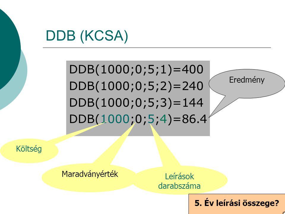 DDB (KCSA) DDB(1000;0;5;1)=400 DDB(1000;0;5;2)=240 DDB(1000;0;5;3)=144 DDB(1000;0;5;4)=86.4 Költség Maradványérték Leírások darabszáma Eredmény 5. Év