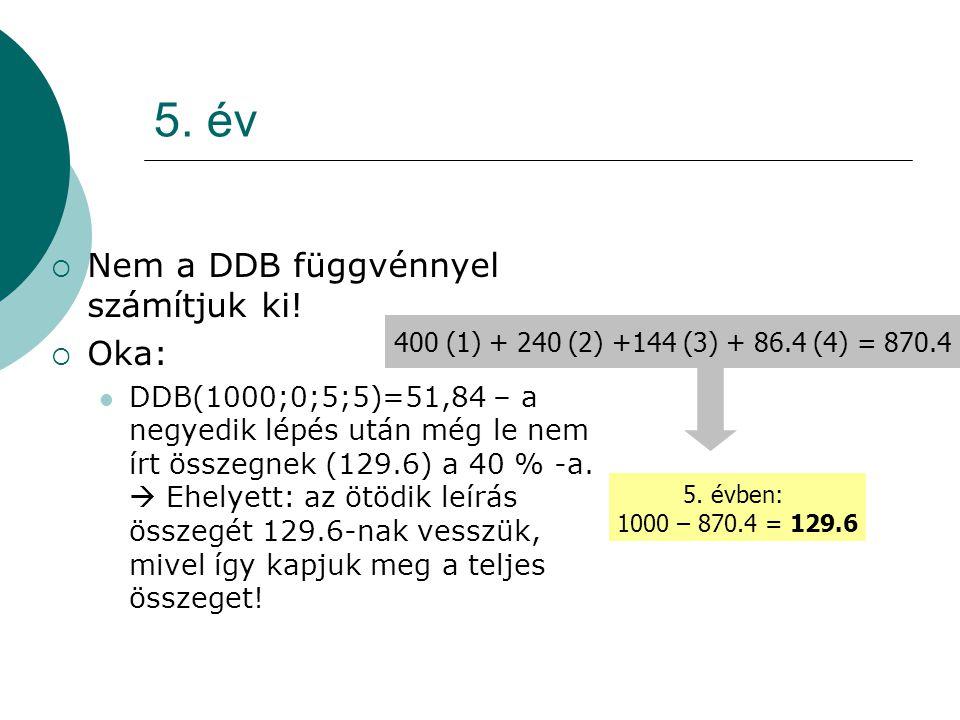 5. év  Nem a DDB függvénnyel számítjuk ki!  Oka:  DDB(1000;0;5;5)=51,84 – a negyedik lépés után még le nem írt összegnek (129.6) a 40 % -a.  Ehely