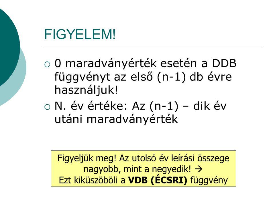 FIGYELEM!  0 maradványérték esetén a DDB függvényt az első (n-1) db évre használjuk!  N. év értéke: Az (n-1) – dik év utáni maradványérték Figyeljük