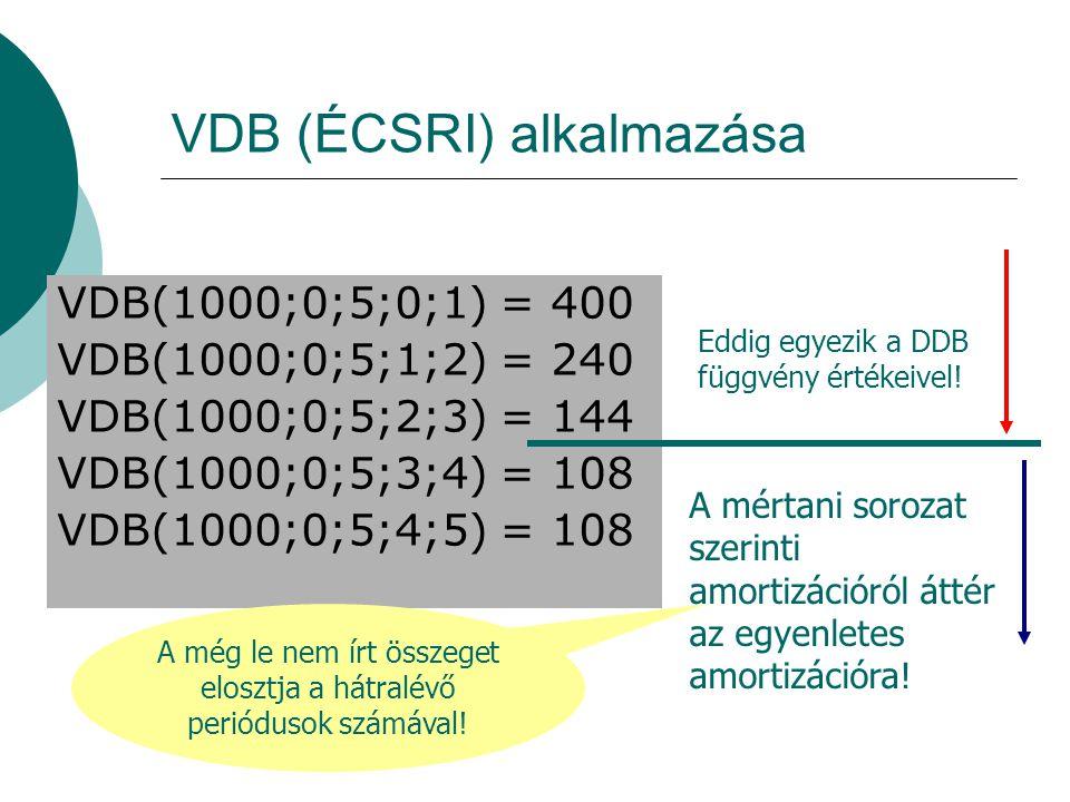 VDB (ÉCSRI) alkalmazása VDB(1000;0;5;0;1) = 400 VDB(1000;0;5;1;2) = 240 VDB(1000;0;5;2;3) = 144 VDB(1000;0;5;3;4) = 108 VDB(1000;0;5;4;5) = 108 Eddig