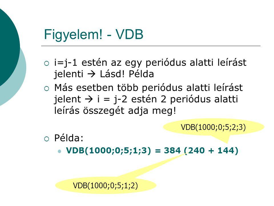 Figyelem! - VDB  i=j-1 estén az egy periódus alatti leírást jelenti  Lásd! Példa  Más esetben több periódus alatti leírást jelent  i = j-2 estén 2