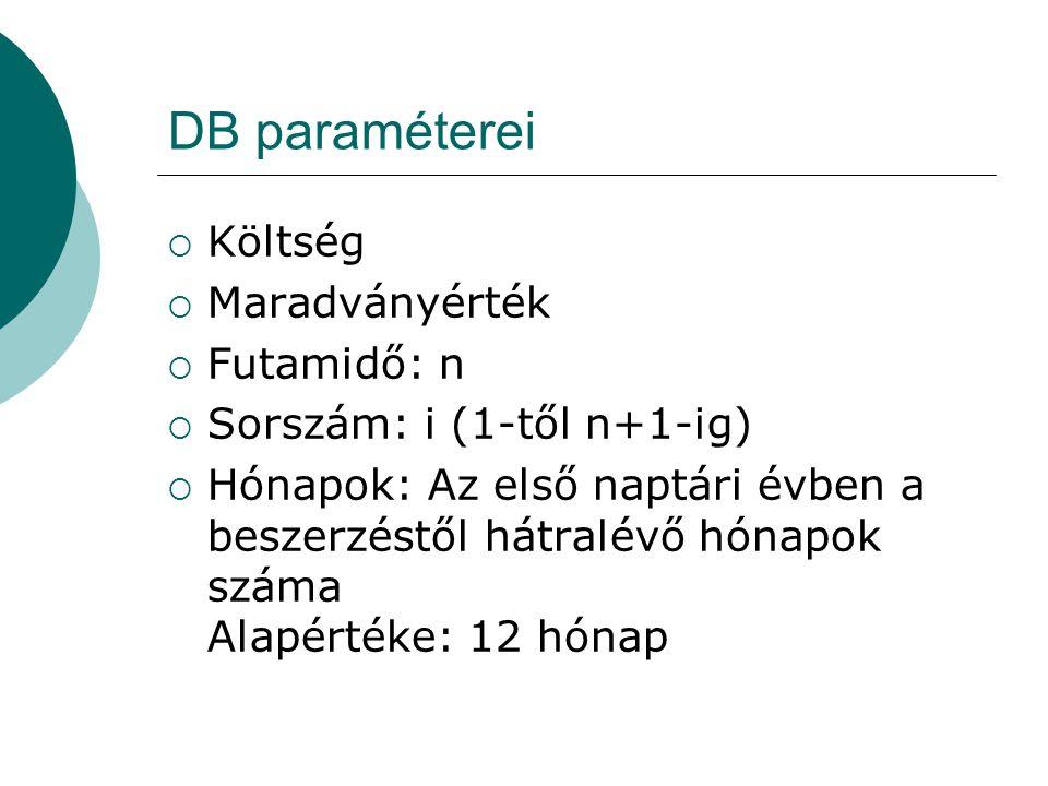 DB paraméterei  Költség  Maradványérték  Futamidő: n  Sorszám: i (1-től n+1-ig)  Hónapok: Az első naptári évben a beszerzéstől hátralévő hónapok