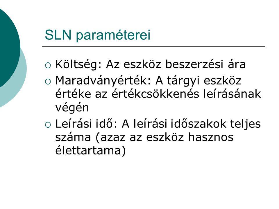 SLN paraméterei  Költség: Az eszköz beszerzési ára  Maradványérték: A tárgyi eszköz értéke az értékcsökkenés leírásának végén  Leírási idő: A leírá