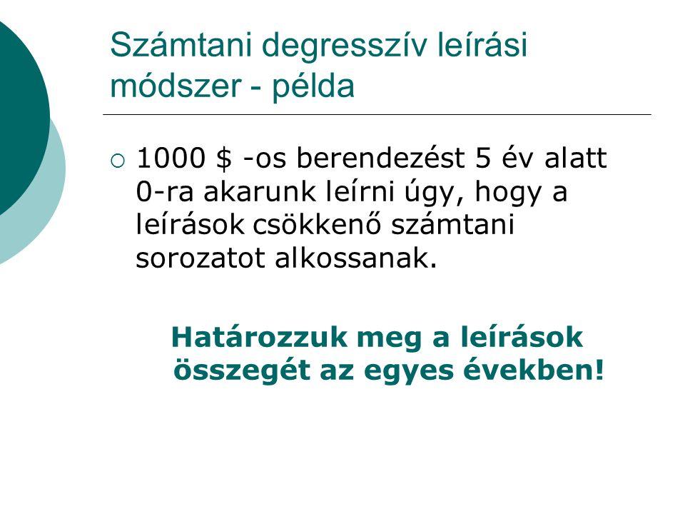 SYD (SYD) SYD(1000;0;5;1) = 333.33 SYD(1000;0;5;2) = 266.67 SYD(1000;0;5;3) = 200.00 SYD(1000;0;5;4) = 133.33 SYD(1000;0;5;5) = 66.67 Költség Maradványérté k Leírások darabszáma i-dik periódus 5.
