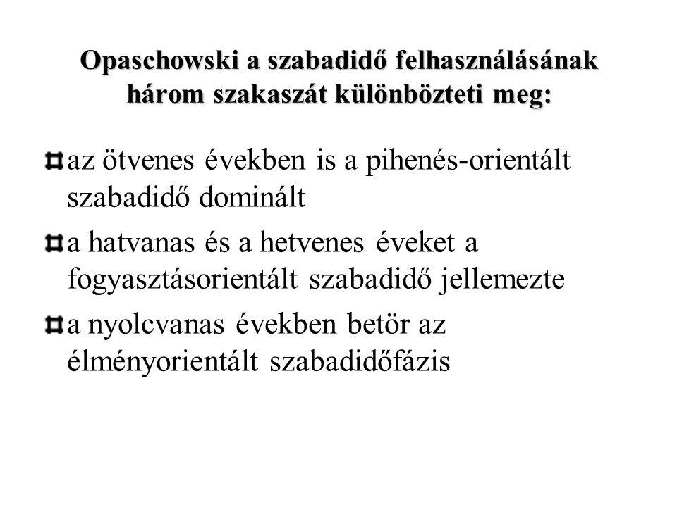 Opaschowski a szabadidő felhasználásának három szakaszát különbözteti meg: az ötvenes években is a pihenés-orientált szabadidő dominált a hatvanas és