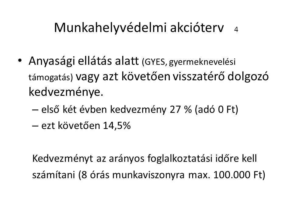 Kiva-alanyis á g kezdete • Ad ó alanyis á g keletkez é se - bejelent é s 2012.