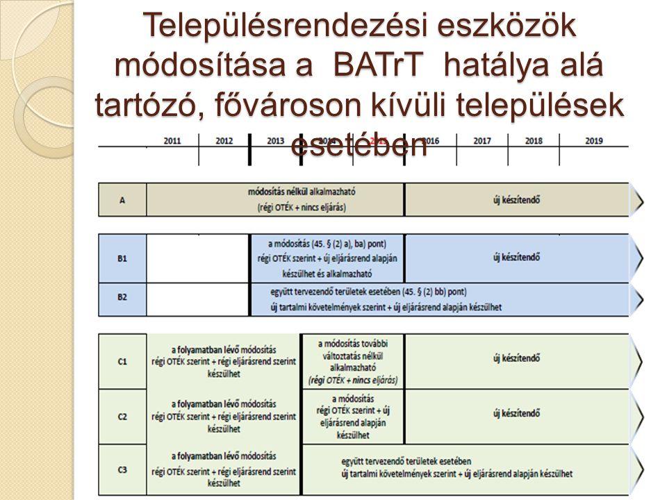 Településrendezési eszközök módosítása a BATrT hatálya alá tartózó, fővároson kívüli települések esetében