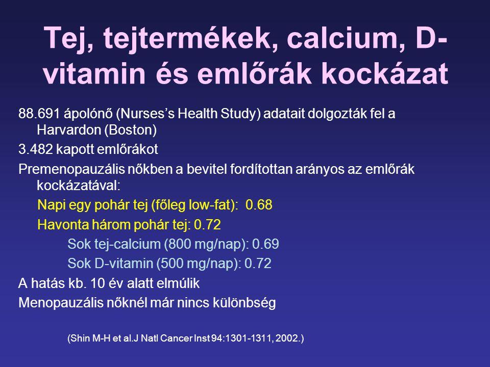 Tej, tejtermékek, calcium, D- vitamin és emlőrák kockázat 88.691 ápolónő (Nurses's Health Study) adatait dolgozták fel a Harvardon (Boston) 3.482 kapo