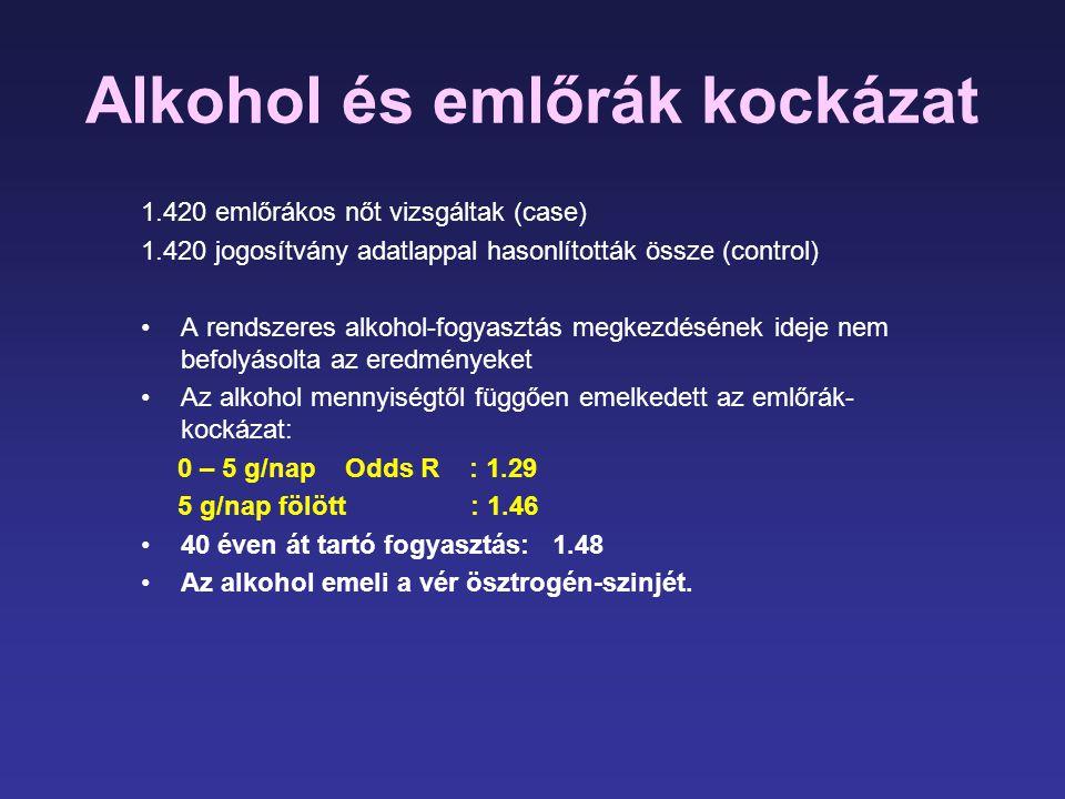 Alkohol és emlőrák kockázat 1.420 emlőrákos nőt vizsgáltak (case) 1.420 jogosítvány adatlappal hasonlították össze (control) •A rendszeres alkohol-fog