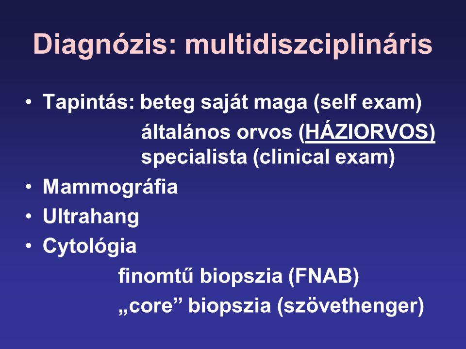 Diagnózis: multidiszciplináris •Tapintás: beteg saját maga (self exam) általános orvos (HÁZIORVOS) specialista (clinical exam) •Mammográfia •Ultrahang