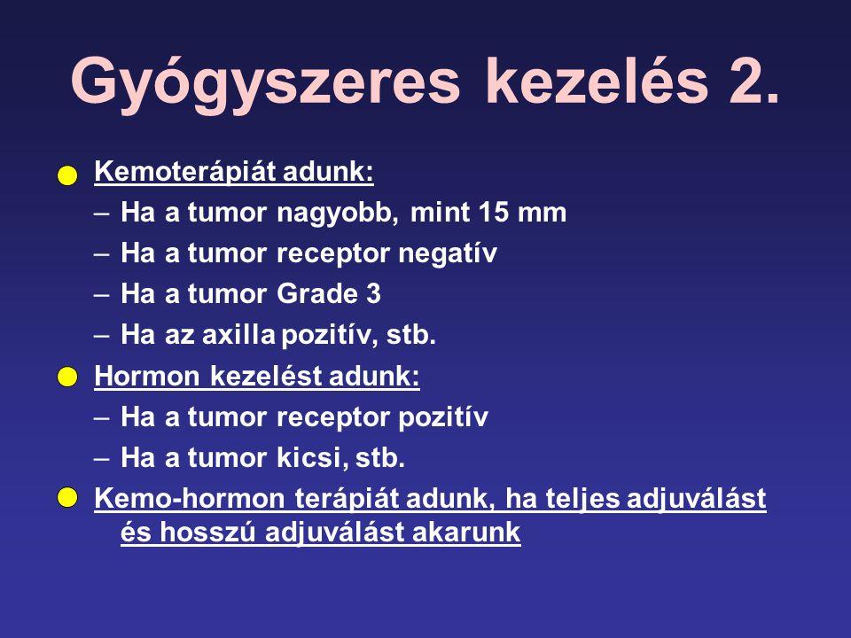 Gyógyszeres kezelés 2. Kemoterápiát adunk: –Ha a tumor nagyobb, mint 15 mm –Ha a tumor receptor negatív –Ha a tumor Grade 3 –Ha az axilla pozitív, stb