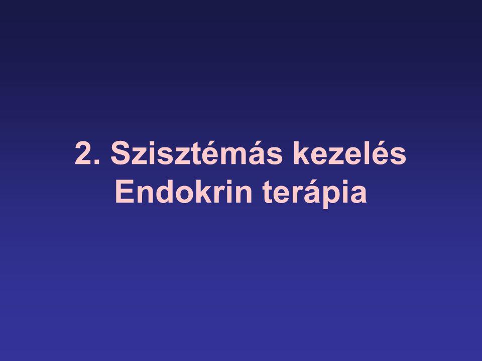 2. Szisztémás kezelés Endokrin terápia