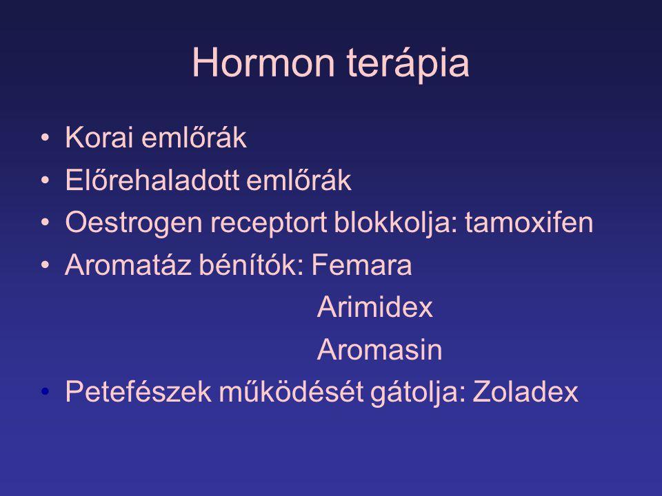 Hormon terápia •Korai emlőrák •Előrehaladott emlőrák •Oestrogen receptort blokkolja: tamoxifen •Aromatáz bénítók: Femara Arimidex Aromasin •Petefészek