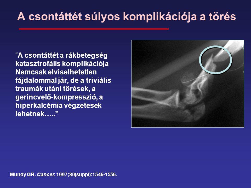 """A csontáttét súlyos komplikációja a törés """"A csontáttét a rákbetegség katasztrofális komplikációja Nemcsak elviselhetetlen fájdalommal jár, de a trivi"""