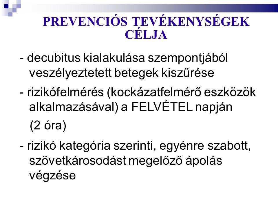 Decubitus prevenció – önálló ápolói kompetencia A decubitus kialakulása között csak igen kevés idő telik el.