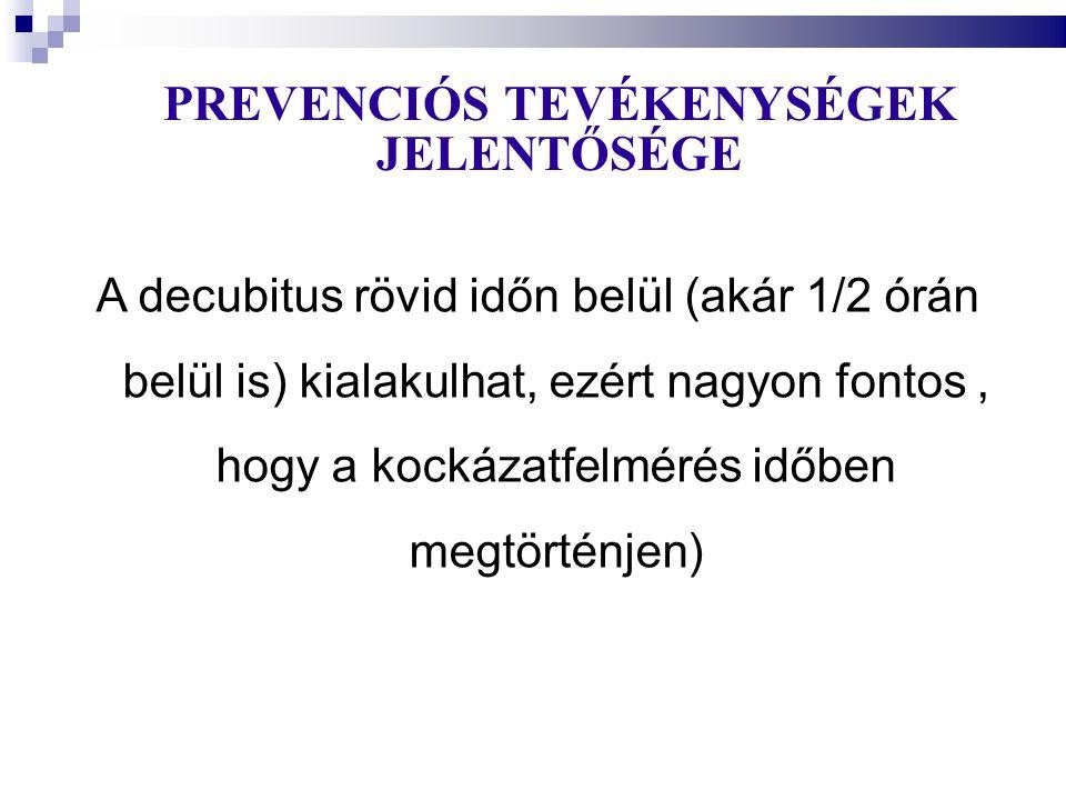 Megelőzés eszközei Antidecubitus matrac (70 kg alatt és felett) Lepedő, betegalátét (incontinentia betét és nadrágpelenka)