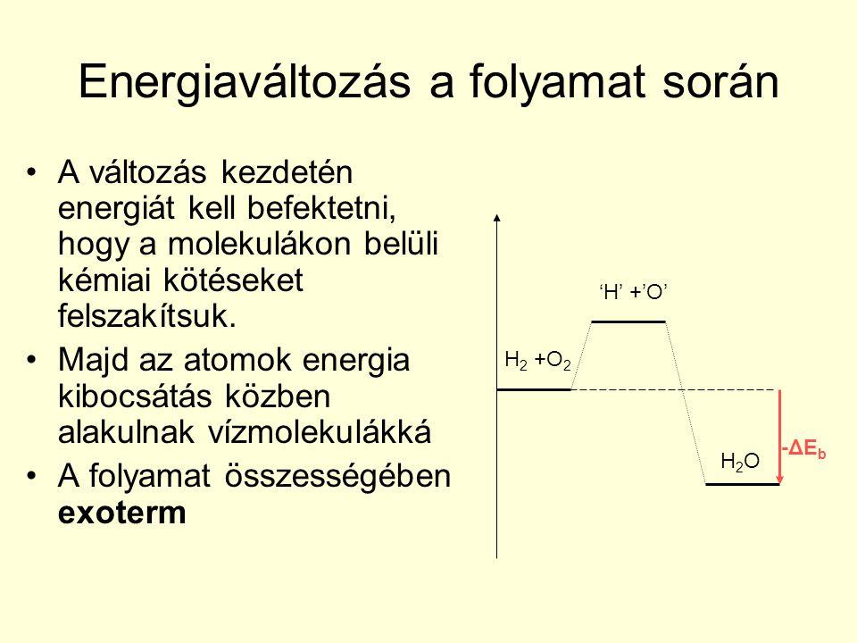 Energiaváltozás a folyamat során •A változás kezdetén energiát kell befektetni, hogy a molekulákon belüli kémiai kötéseket felszakítsuk. •Majd az atom