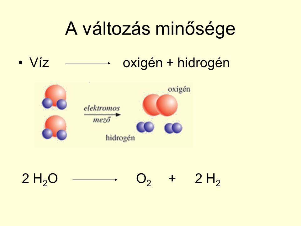 A változás minősége •Víz oxigén + hidrogén 2 H 2 O O 2 + 2 H 2