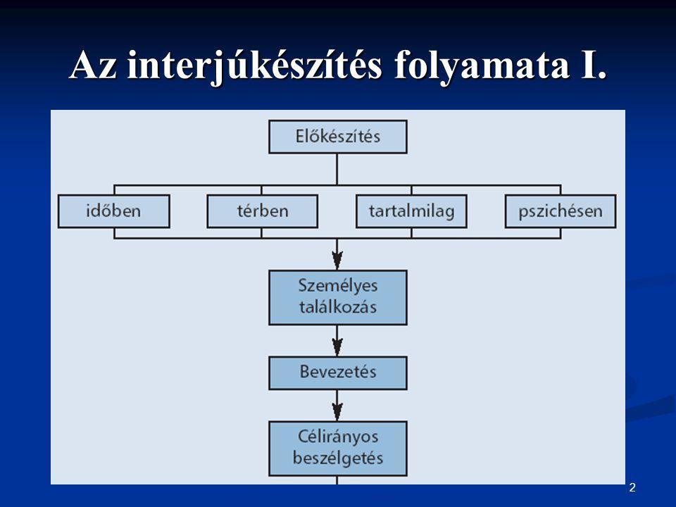 3 Az interjúkészítés folyamata II.