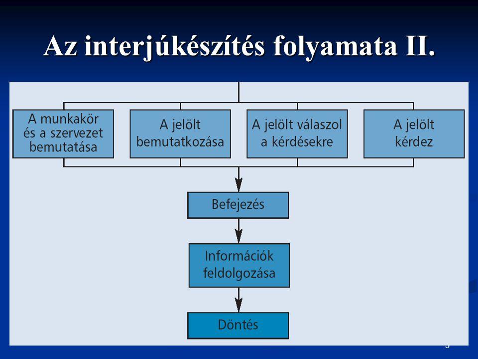 34 Kompetenciák az AC-ben értékesítési szakembereknél (Suzuki) - alkalmazkodó képesség - delegálási képesség - irányítani az ügynököket - fejleszteni őket - független döntéshozás - kezdeményezés -tanulóképesség - verbális kommunikáció - prezentáció - meggyőzés - tervezés- szervezés problémamegol dó képesség
