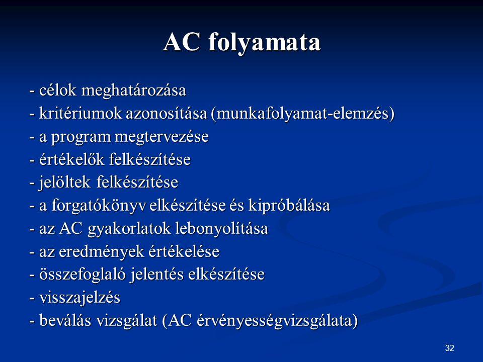 32 AC folyamata - célok meghatározása - kritériumok azonosítása (munkafolyamat-elemzés) - a program megtervezése - értékelők felkészítése - jelöltek f