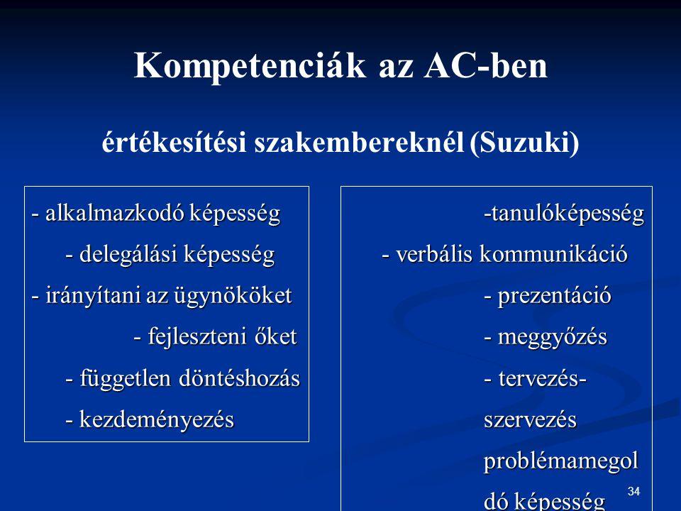 34 Kompetenciák az AC-ben értékesítési szakembereknél (Suzuki) - alkalmazkodó képesség - delegálási képesség - irányítani az ügynököket - fejleszteni