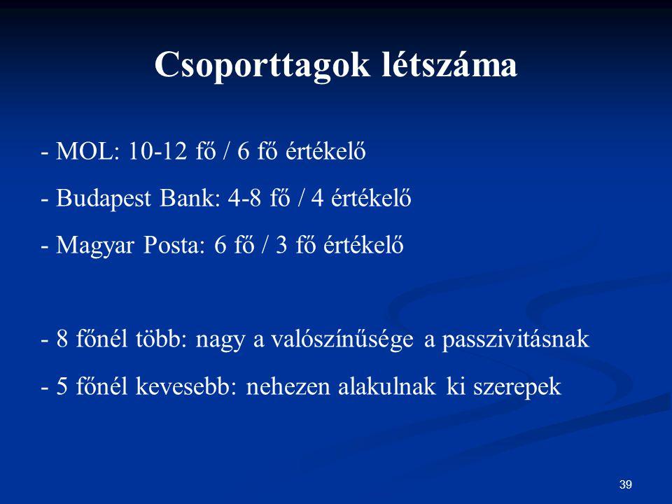 39 Csoporttagok létszáma - MOL: 10-12 fő / 6 fő értékelő - Budapest Bank: 4-8 fő / 4 értékelő - Magyar Posta: 6 fő / 3 fő értékelő - 8 főnél több: nag