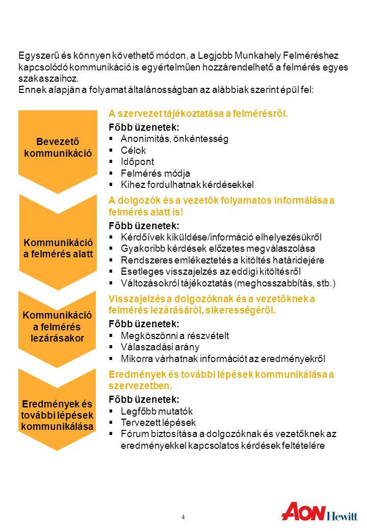 5 A kommunikációs terv A felmérés sikerének kulcstényezője a kommunikáció.
