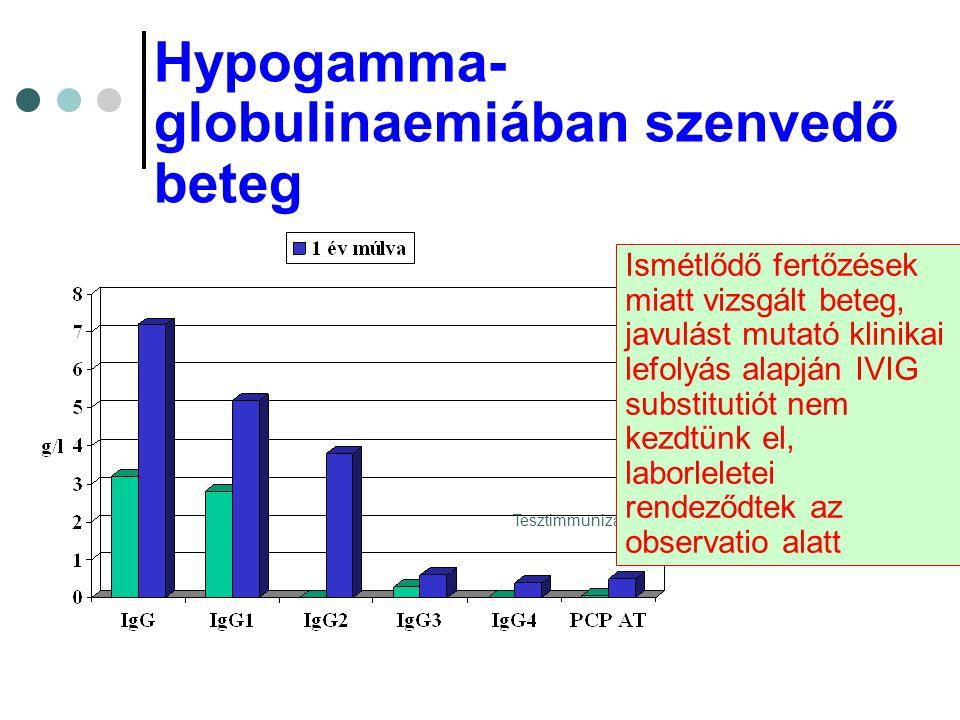 Hypogamma- globulinaemiában szenvedő beteg Tesztimmunizáció Ismétlődő fertőzések miatt vizsgált beteg, javulást mutató klinikai lefolyás alapján IVIG