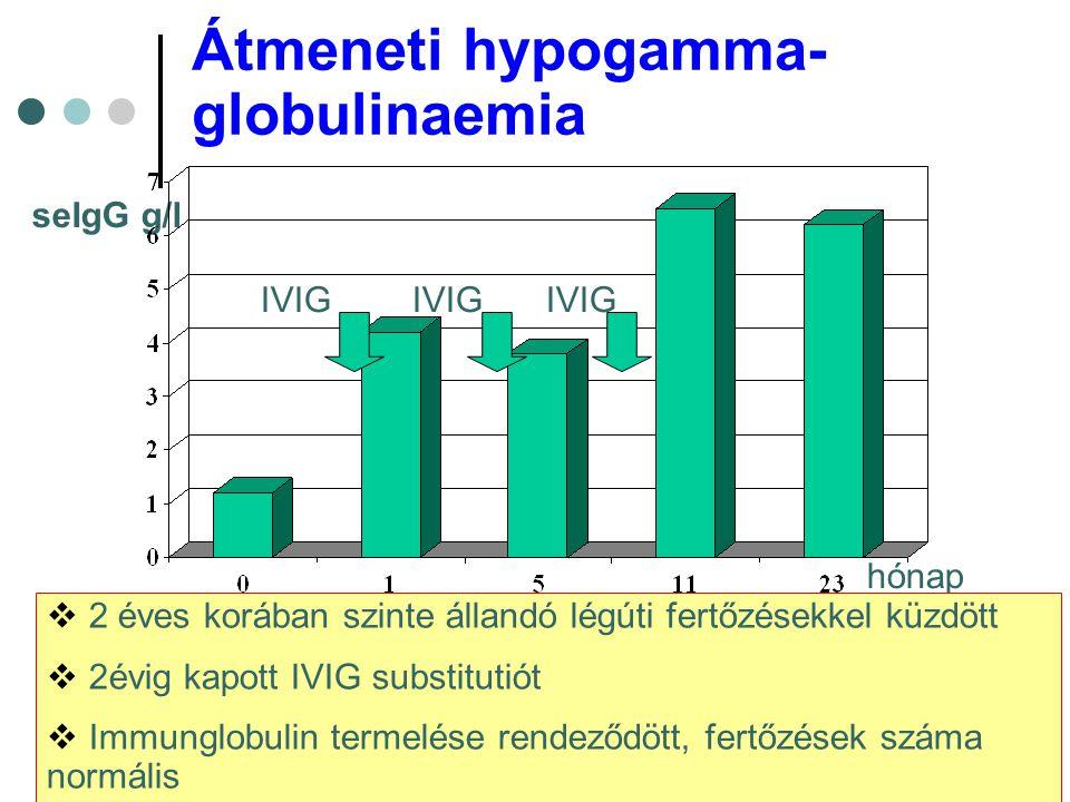 Átmeneti hypogamma- globulinaemia seIgG g/l IVIG hónap IVIG  2 éves korában szinte állandó légúti fertőzésekkel küzdött  2évig kapott IVIG substitut
