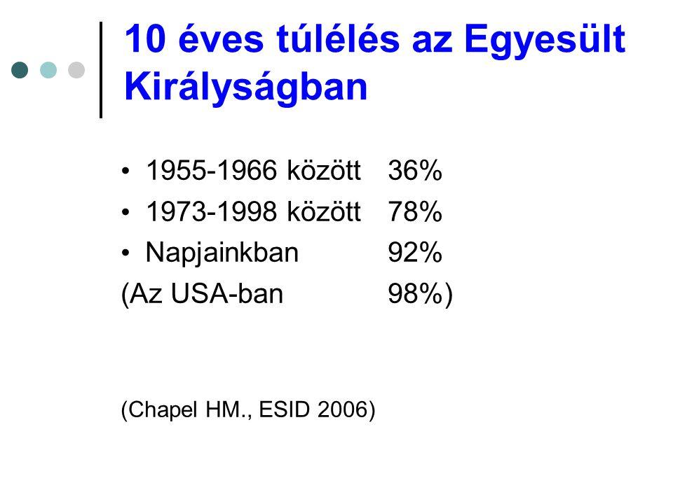 10 éves túlélés az Egyesült Királyságban • 1955-1966 között 36% • 1973-1998 között 78% • Napjainkban 92% (Az USA-ban 98%) (Chapel HM., ESID 2006)