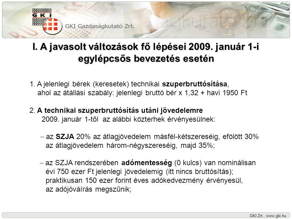 GKI Zrt., www.gki.hu I. A javasolt változások fő lépései 2009.