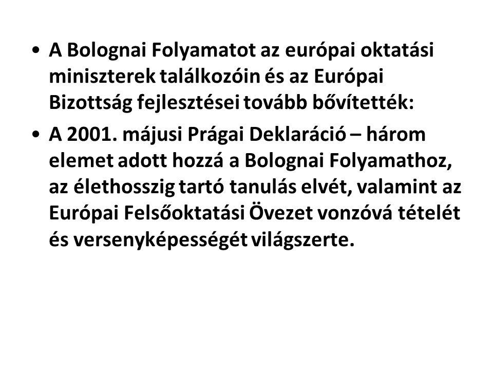 •A Bolognai Folyamatot az európai oktatási miniszterek találkozóin és az Európai Bizottság fejlesztései tovább bővítették: •A 2001. májusi Prágai Dekl