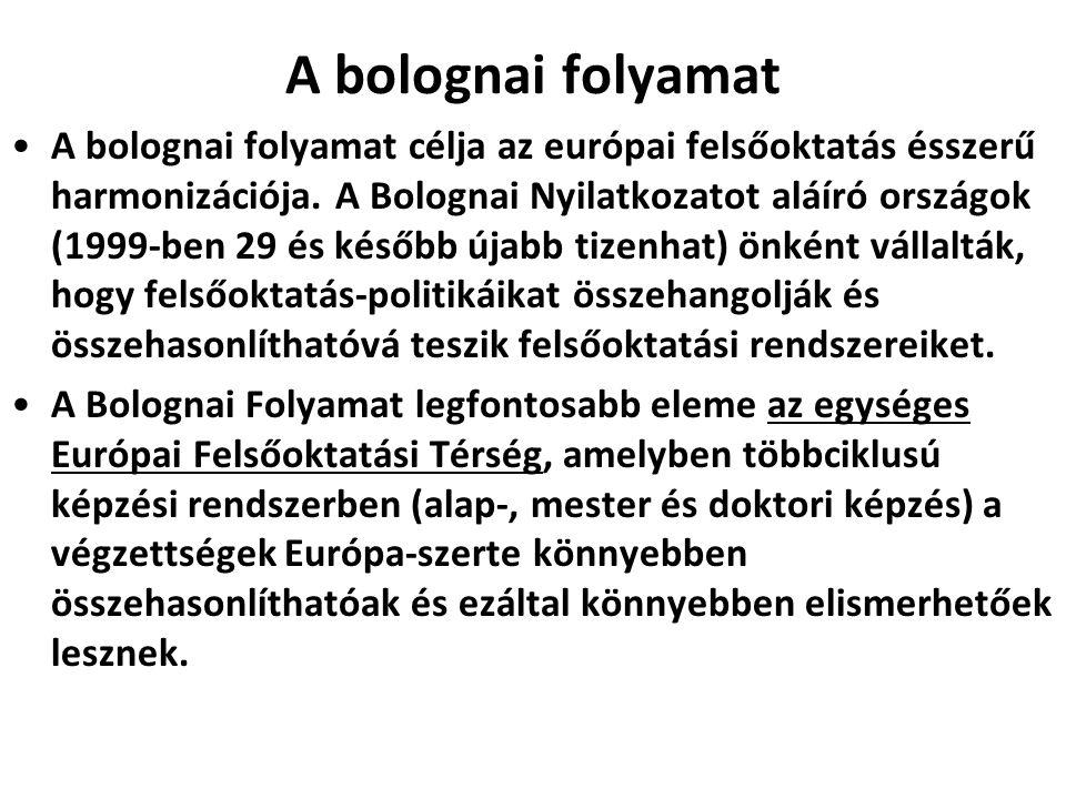 A bolognai folyamat •A bolognai folyamat célja az európai felsőoktatás ésszerű harmonizációja. A Bolognai Nyilatkozatot aláíró országok (1999-ben 29 é
