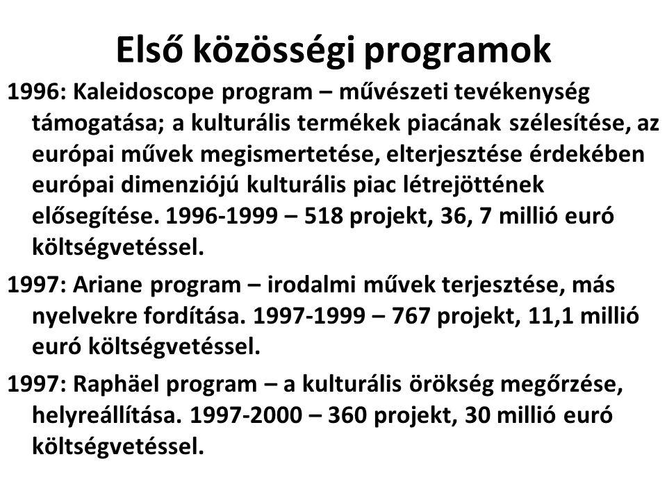 Első közösségi programok 1996: Kaleidoscope program – művészeti tevékenység támogatása; a kulturális termékek piacának szélesítése, az európai művek m