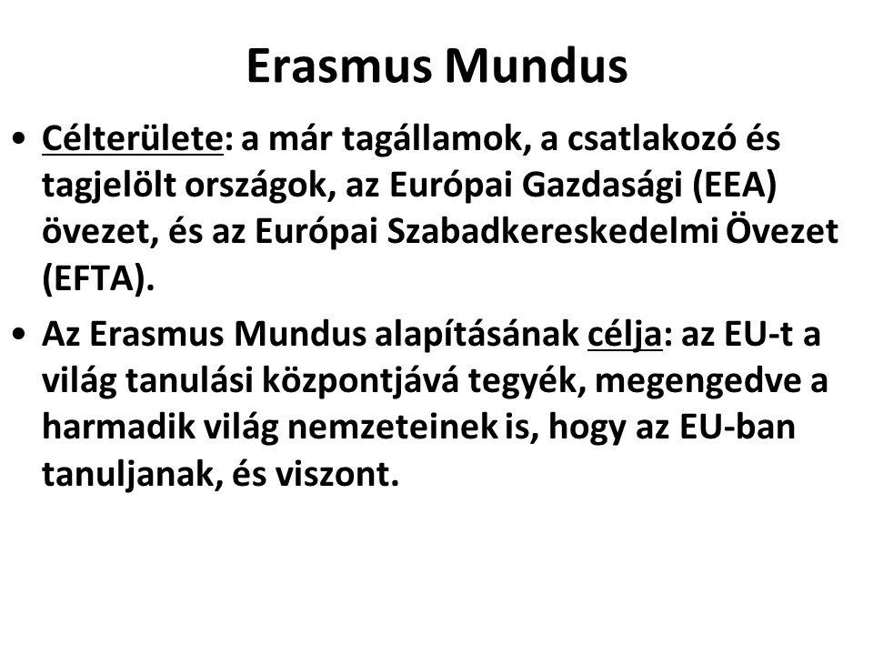 Erasmus Mundus •Célterülete: a már tagállamok, a csatlakozó és tagjelölt országok, az Európai Gazdasági (EEA) övezet, és az Európai Szabadkereskedelmi