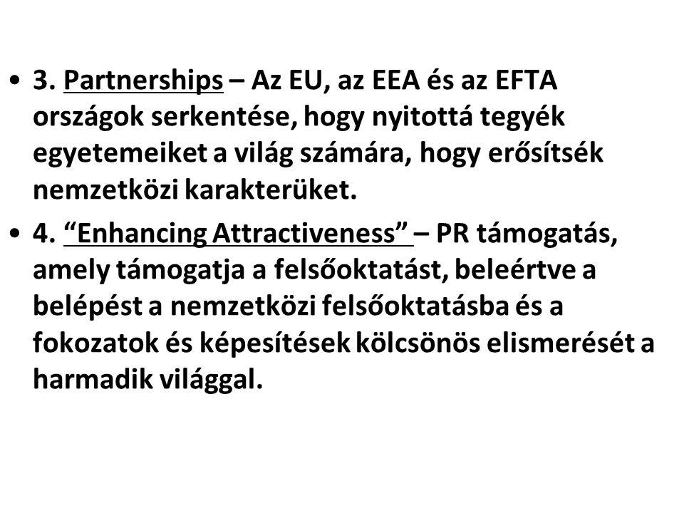 •3. Partnerships – Az EU, az EEA és az EFTA országok serkentése, hogy nyitottá tegyék egyetemeiket a világ számára, hogy erősítsék nemzetközi karakter