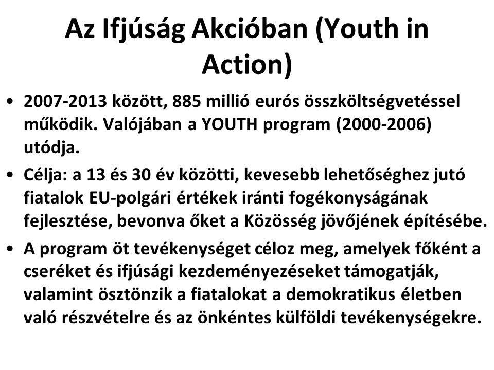 Az Ifjúság Akcióban (Youth in Action) •2007-2013 között, 885 millió eurós összköltségvetéssel működik. Valójában a YOUTH program (2000-2006) utódja. •
