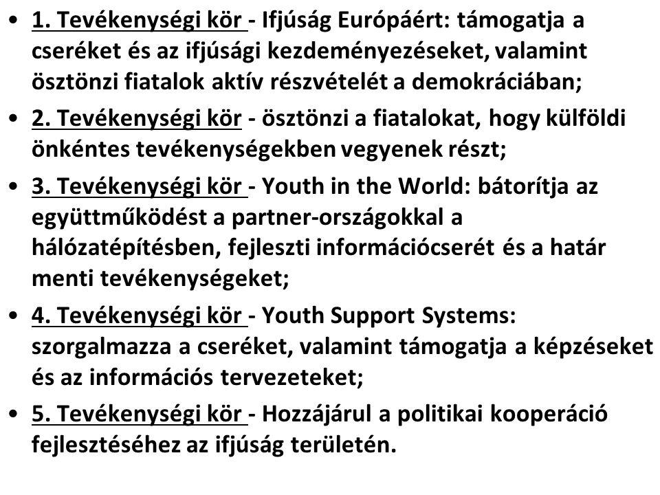 •1. Tevékenységi kör - Ifjúság Európáért: támogatja a cseréket és az ifjúsági kezdeményezéseket, valamint ösztönzi fiatalok aktív részvételét a demokr